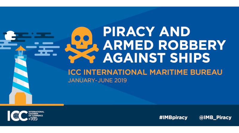 IMB-Пиратство и нападения на кораби