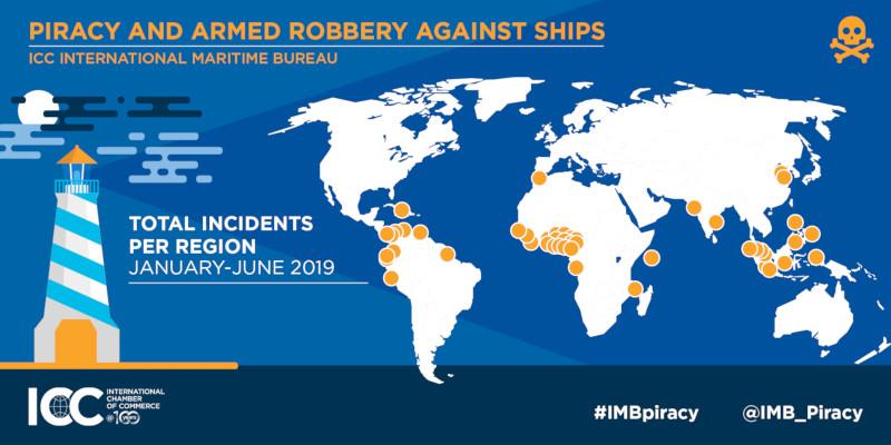 ICC-Общо пиратски нападения по райони